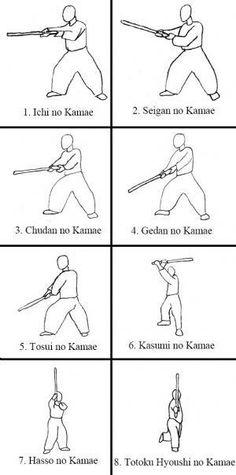 togakurebiken kamae Sword Kamae