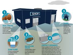 Flood Archives - Insurance Institute for Business & Home Safety