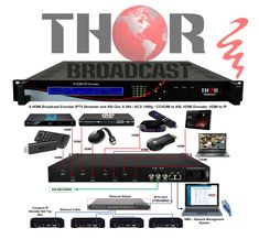 29 Best Thor Broadcast & Thor Fiber Equipment/Tech images in