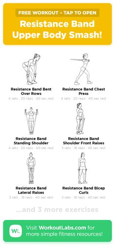 Resistance Band Upper Body Smash! · Free workout by WorkoutLabs Fit