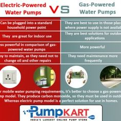 Nowadays, a water pump is a basic requirement of every family. Most of the people have a water pump at their home either it's electric or gas. But some of them do not know that what's the difference between an electric and gas water pump. Here Pumpkart.com is sharing the information about Electric Powered Water Pumps and Gas Powered Water Pumps. Read and select which one is the best according to your requirements.