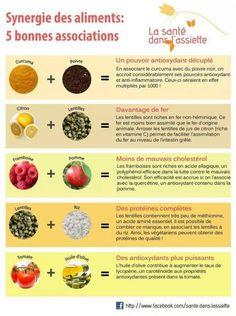synergie aliments.jpg