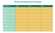 Know here how to make marketing plan , we are also providing various templates of the marketing strategy from which you can select your favorite one. Marketing Plan Example, Strategic Marketing Plan, Marketing Plan Template, Marketing Goals, Strategic Planning, Small Business Marketing, The Marketing, Content Marketing, Business Management