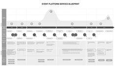 Simple service blueprint google search service blueprints event platform service blueprint on behance malvernweather Choice Image