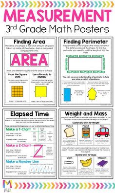My students always love learning how to find the area and perimeter. These anchor charts are a huge help in teaching those math concepts to my students. They are student friendly and fit perfectly in students interactive math notebooks. - Life and hacks Math Charts, Math Anchor Charts, Area And Perimeter, Third Grade Math, Grade 3, Fourth Grade, Math Poster, Math Words, Homeschool Math