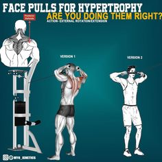 FACE-PULLS FOR HYPERTORPY..Are you doing the right face pulls for your training goal? There are a few versions out there meant for different purposes, some target the posterior deltoid, others the whole shoulder, and some the scapula muscles for stability which ones are you interested in? Sometimes the information put out there isn't the best and can be confusing as to what is right for you...The two versions in the picture above serve two different purposes, version 1 can be used more as a…