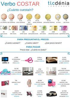 Verbo costar en español. Precios, monedas, billetes. Cómo comprar en español. Spanish verb costar. How to shop in Spanish. #español #Spanish #Spanisch #espagnol #ELE
