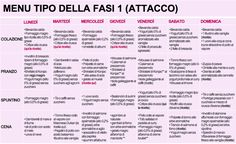 La dieta Dukan è, a oggi, la dieta più famosa e discussa di sempre. Tanti i vip che ne hanno fatto un vero e proprio stile di vita Health And Wellness, Health Fitness, Menu Dieta, 1000 Calories, Lose Weight, Weight Loss, Healthy Menu, Dukan Diet, Menu Planning