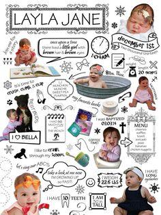 XL-Poster - benutzerdefinierte Year One Infographik - Babys erstes Jahr, erste Geburtstagsgeschenk, 1. Jahr Foto, Statistik, Meilensteine, Scrapbook, Collage