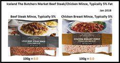 Iceland Slimming World, Butchers Market, Beef Steak, Diet Motivation, Chicken, Recipes, Food, Essen, Eten