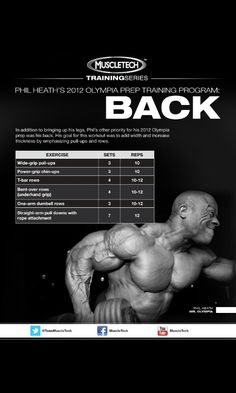 Phil Heath 2012 Olympia prep Traning (Back) Day #3