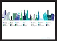 boligcious dagens poster design grafisk interior sivellink copenhagen skyline