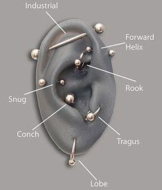 pierced ears | get your ears pierced