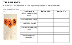 Witches brew practical Halloween ratio and proportion math activity
