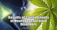 Effects of Cannabinoids in Neurodegenerative Disorders - https://elixinol.com/blog/effects-cannabinoids-neurodegenerative-disorders?utm_source=rss&utm_medium=Friendly+Connect&utm_campaign=RSS #cbd #hemp