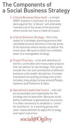 Components of Social Biz Strategy