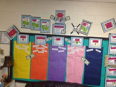 Million Dollar Word Bulletin Board-  I put up the FAAVS (Figurative Language, Adjectives, Adverbs, Verbs, and Sense Words)  As students use these in their writing, I post them on the bulletin board and we celebrate their accomplishment.