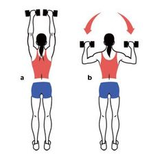 Overhead Lat Release Check out the website to see Wellness Fitness, Fitness Diet, Latissimus Dorsi Exercises, Easy Weight Loss, Healthy Weight Loss, Reduce Weight, How To Lose Weight Fast, Lose Inches, Weights