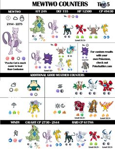 Tier 6 Mewtwo Counters and Raid Guide – September 2018 Worst Prom Dresses, Funny Dresses, Afghan Patterns, Knitting Patterns Free, Free Knitting, Hong Kong Celebrity, Kameron Michaels, Hand Wallpaper, Valentines Puns