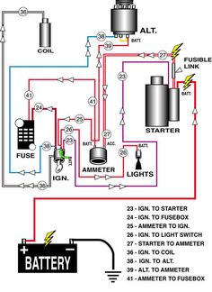 starter motor starting system automobile starter motor and search my cobra has a pro design wiring harness and a 60 amp ammeter my battery goes weak and dies after extended driving and i suspect my alternator a 60