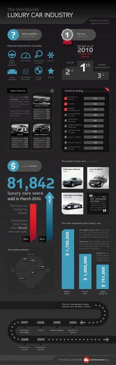 the-luxury-car-industry_50290aa60df12.jpg (900×2835)