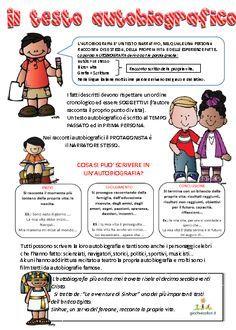 Italian Language, German Language, Roald Dahl, Writing Workshop, Teaching Reading, Creative Writing, Homeschool, Classroom, Teacher