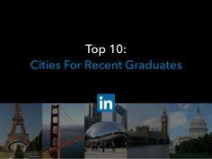 Minneapolis-St. Paul ranks 3rd on LinkedIn's global list of Top Destination Cities Attracting Recent Graduates. (June 4, 2014)