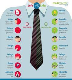 Cómo ponerte la corbata de jefe o de líder