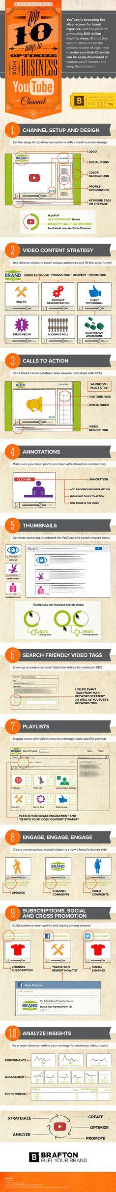 10 maneras de optimizar tu canal de YouTube #infografia #infographic #socialmedia