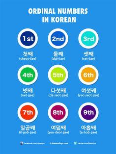 Korean Words Learning, Korean Language Learning, Learn Basic Korean, Learn Korean Alphabet, Learn Hangul, Korean Writing, Korean Lessons, College Notes, Paper Games