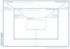business model generation canvas download