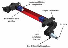 Torsion Axle – everything you want to know