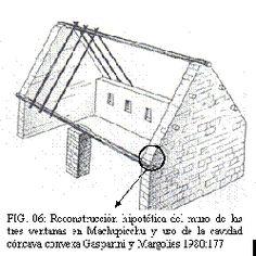 La arquitectura inca y el manejo del espacio en el Cusco imperial - Monografias.com