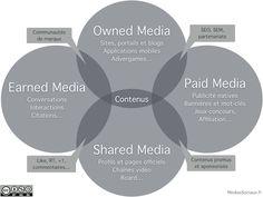 opse-media