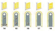 GRADES DE L'ARMEE ALLEMANDE SOUS-OFFICIERS   Ligne du haut : insignes de col , ligne du bas : pattes d'épaules  STRASFELDWEBEL : adjudant-major ( No 14 sur la photo) OBERFELDWEBEL : adjudant-chef ( No 15 sur la photo) FELDWEBEL : adjudant ( No 16 sur la photo) UNTERFELDWEBEL : sergent-chef ( No 17 sur la photo) UNTEROFFIZIER : sergent ( No 18 sur la photo )