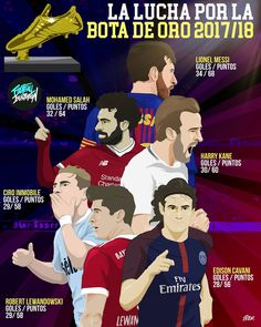 20 3 Ideas Soccer Players Ronaldo Football Players