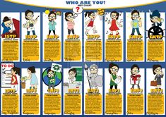 A commission I did a while ago. they requested their character describing all the MBTI personality types. You can find out your personality type through this test Isfj Personality, Personality Psychology, Personality Profile, Myers Briggs Personality Types, Carl Jung, Mbti Charts, Introverted Sensing, Coaching, Intj And Infj