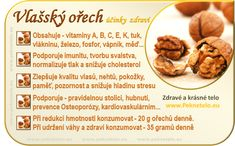 Info vlassky orech Raw Food Recipes, Healthy Recipes, Detox, Food Art, Healthy Lifestyle, Food And Drink, Fitness, Beef, Cheesecake