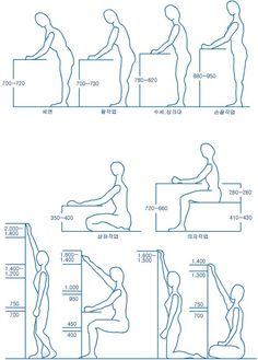 DIY Human body dimensions related to furniture Hand Home, Architect Data, Diy Furniture, Furniture Design, Bathroom Dimensions, Built Environment, Human Body, Interior Architecture, Stairs Architecture