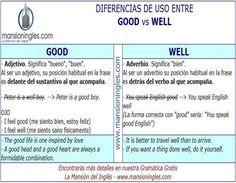 Diferencias de uso entre Good y Well