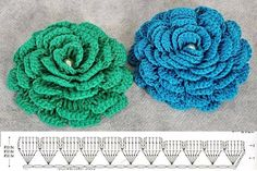 A simple diagram of a lush flower crochet. Crochet wide variety of colors. Free chart of knitting by a lush flower crochet. Crochet Gratis, Crochet Diy, Irish Crochet, Double Crochet, Crochet Ideas, Crochet Diagram, Crochet Chart, Crochet Motif, Crochet Stitch