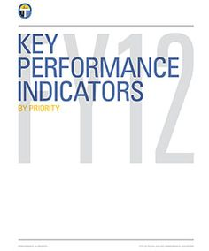 KPI Dashboards by Priority