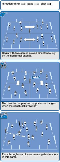 Change direction drill