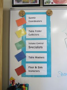 One Crayola Short blog: art room table jobs: love this!  Works so well with multiple classes!!