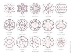 https://www.tumblr.com/search/sacred geometry