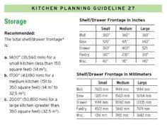 countertop corner options kitchen design guidelines mill creek wa