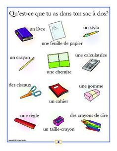French School Supplies Poster - Italian, French and Spanish Language Teaching Posters French Language Lessons, French Language Learning, French Lessons, Spanish Language, Italian Language, French Teacher, Teaching French, How To Speak French, Learn French