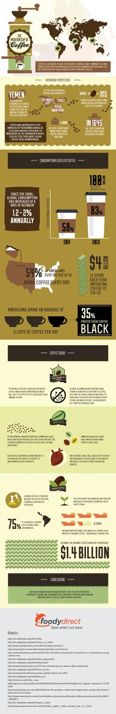 Food infographic Food infographic The Modern Cup of Coffee Infographic Description The Mod. Infographic Description Food infographic The Modern Cup of I Love Coffee, Best Coffee, Coffee Break, My Coffee, Coffee Drinks, Coffee Shop, Coffee Cups, Coffee Percolator, Coffee Lovers