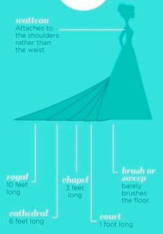 Decide on a train. | 17 Wedding Dress Diagrams That Will Simplify Your Shopping