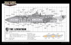 H.M.S. Leviathan by ~teslapunk on deviantART